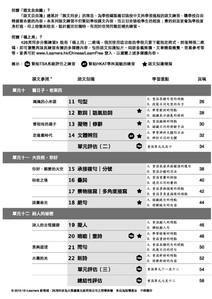 基礎練習高階_TOC_KC_4b_2.jpg