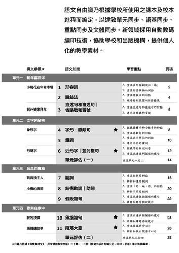 基礎練習高階_TOC_eph_2b_1.jpg