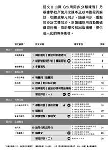 基礎練習高階_TOC_mers21_6a_1.jpg