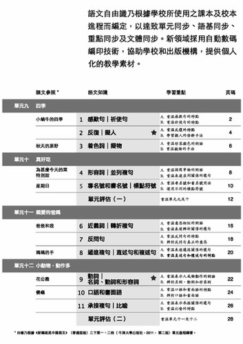 基礎練習高階_TOC_NKC_3b_1.jpg