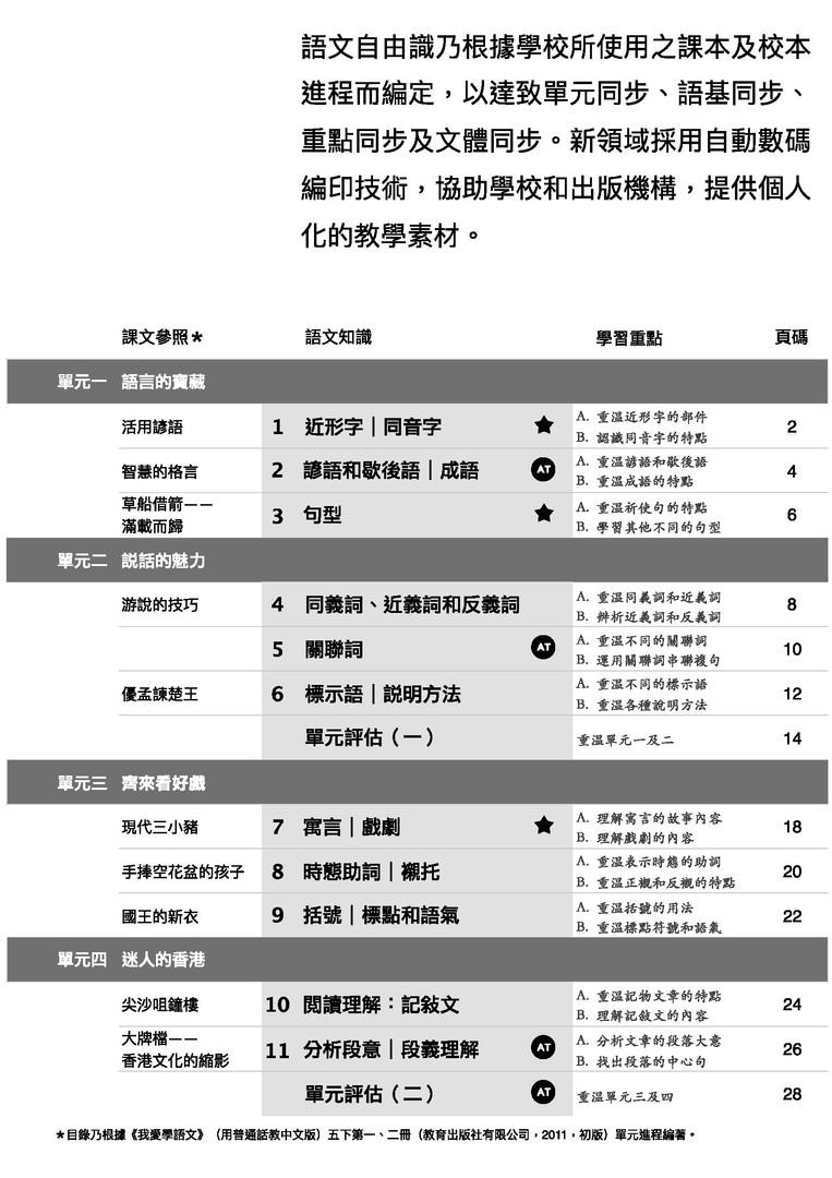 基礎練習高階_TOC_eph_5b_1.jpg