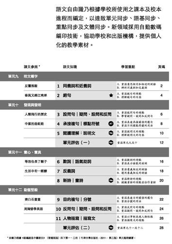 基礎練習高階_TOC_NKC_4b_1.jpg