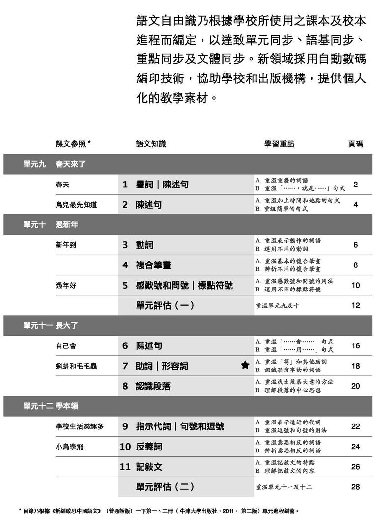 基礎練習高階_TOC_NKC_1b_1.jpg