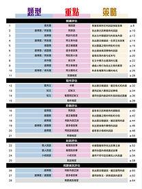 中文重點題型訓練_P2_content.jpg