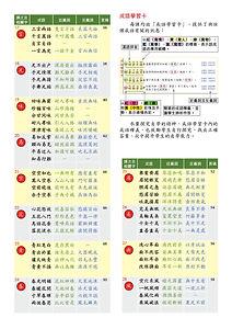 字學成語_初階_目錄.jpg
