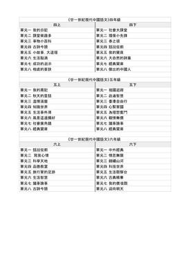 目錄 廿一世紀現代中國語文 Part B.jpg