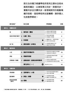 基礎練習高階_TOC_KC_5b_1.jpg