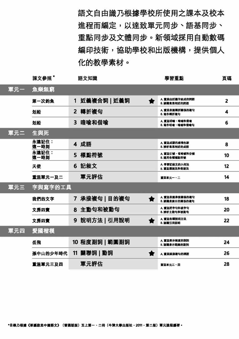 基礎練習高階_TOC_NKC_5a_1.jpg