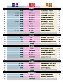 中文重點題型訓練_P3_content.jpg