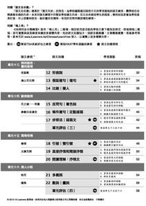 基礎練習高階_TOC_NKC_5b_2.jpg