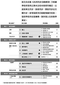 基礎練習高階_TOC_KC_4a_1.jpg