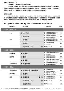 基礎練習高階_TOC_KC_1a_2.jpg