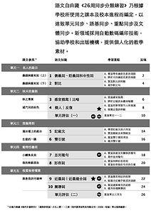 基礎練習高階_TOC_MO_5a_1.jpg