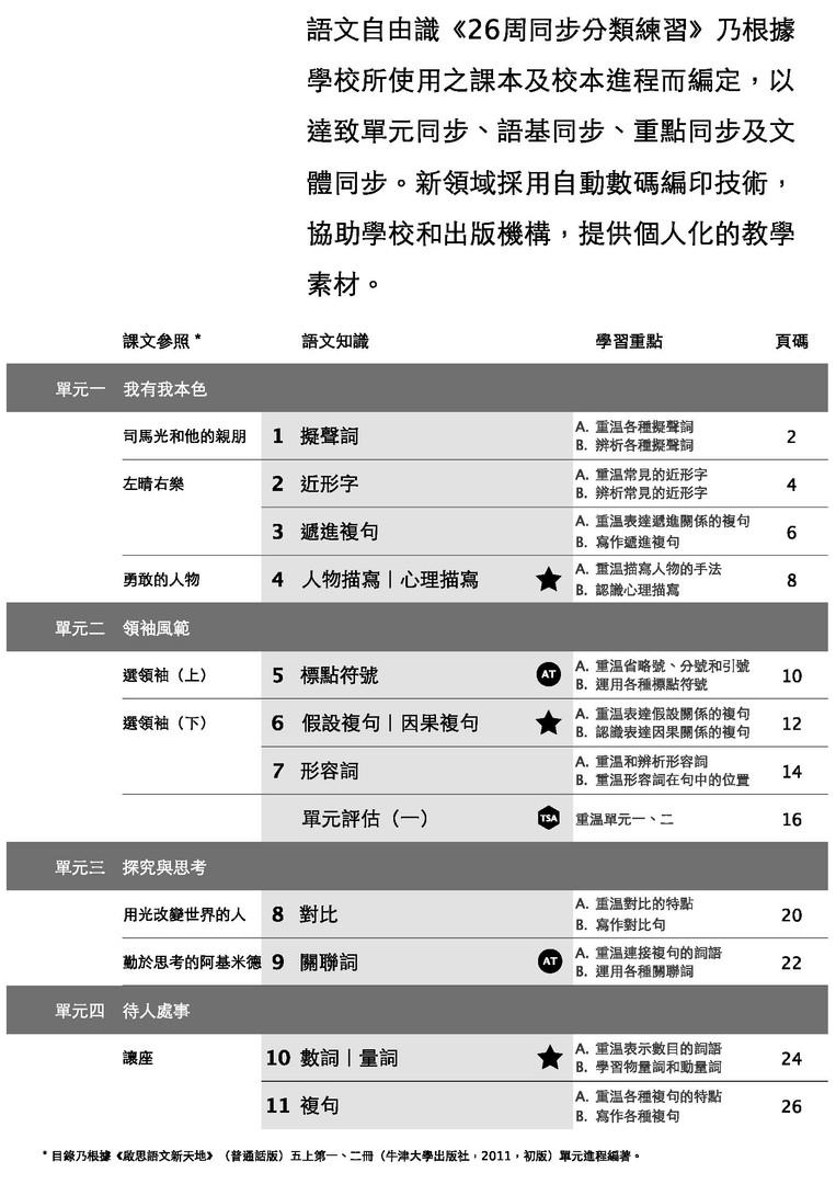 基礎練習高階_TOC_KC_5a_1.jpg