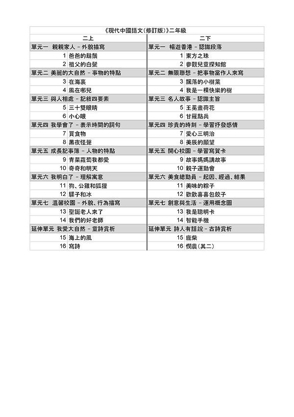 現代中國語文(修訂版)二年級目錄.jpg