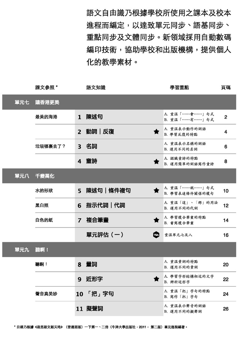 基礎練習高階_TOC_KC_1b_1.jpg