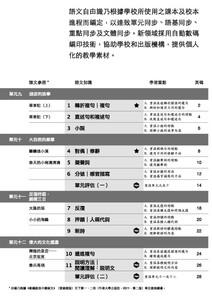 基礎練習高階_TOC_NKC_5b_1.jpg