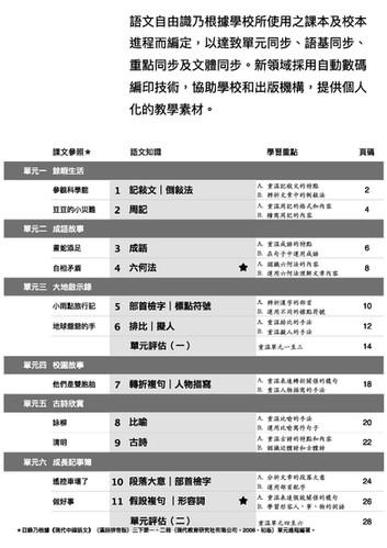 基礎練習高階_TOC_MO_3b_1.jpg