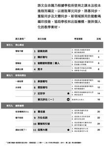 基礎練習高階_TOC_KC_2b_1.jpg