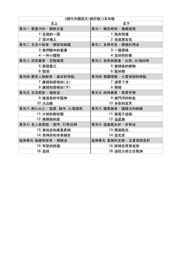 現代中國語文(修訂版)五年級目錄.jpg
