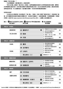 基礎練習高階_TOC_NKC_2a_2.jpg