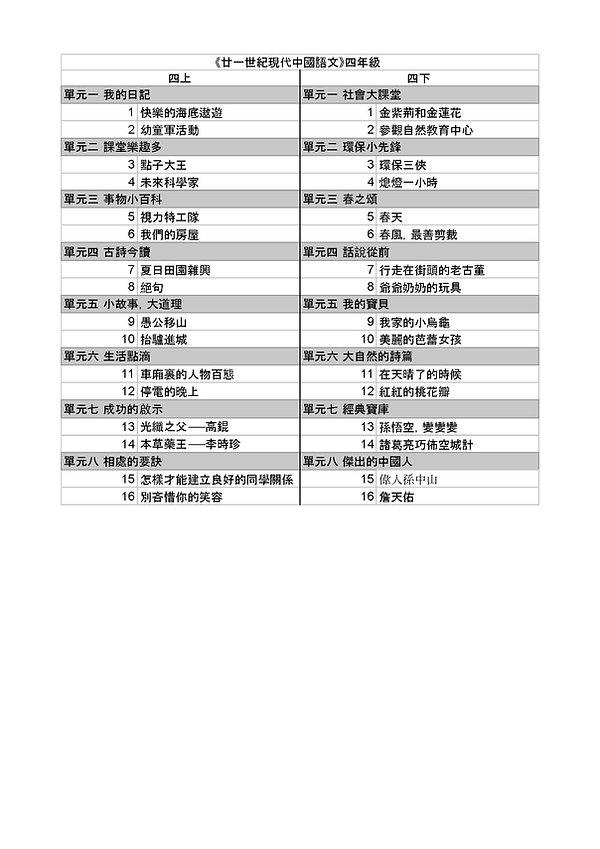 廿一世紀現代中國語文四年級目錄.jpg