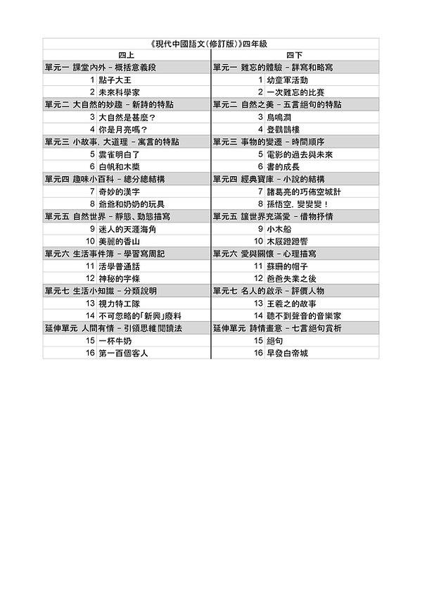 現代中國語文(修訂版)四年級目錄.jpg