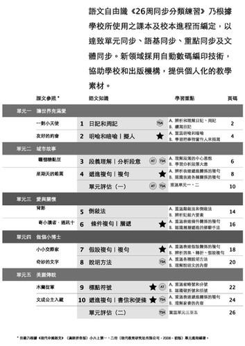 基礎練習高階_TOC_MO_6a_1.jpg