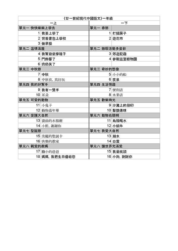 廿一世紀現代中國語文一年級目錄.jpg