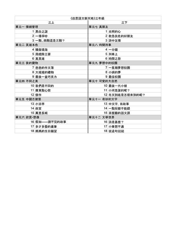 啟思語文新天地三年級目錄.jpg