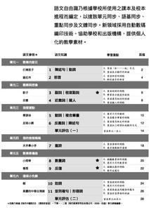 基礎練習高階_TOC_MO_1b_1.jpg