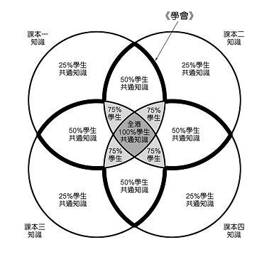 學會系列Circle-GraphNEW2.jpg