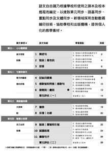 基礎練習高階_TOC_eph_1b_1.jpg