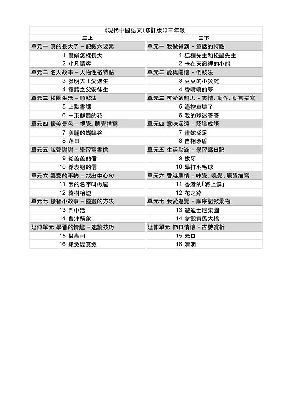 現代中國語文(修訂版)三年級目錄.jpg