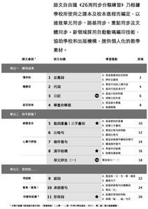 基礎練習高階_TOC_KC_2a_1.jpg