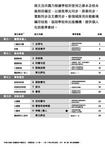 基礎練習高階_TOC_NKC_3a_1.jpg