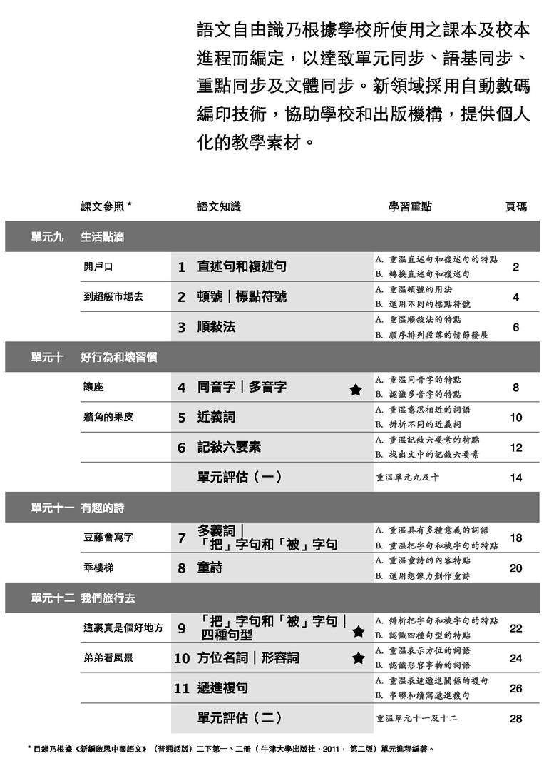 基礎練習高階_TOC_NKC_2b_1.jpg
