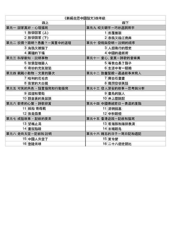 新編啟思中國語文四年級目錄.jpg