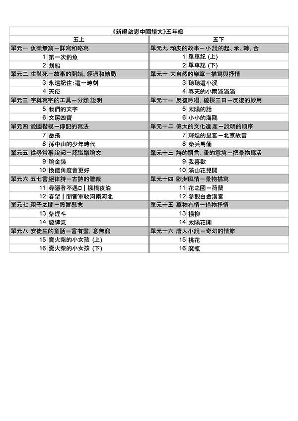 新編啟思中國語文五年級目錄.jpg