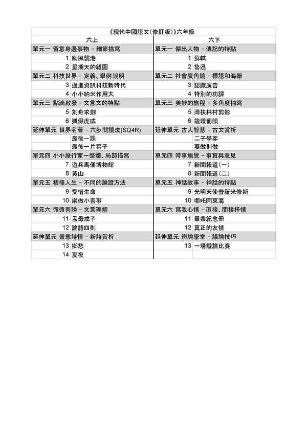 現代中國語文(修訂版)六年級目錄.jpg