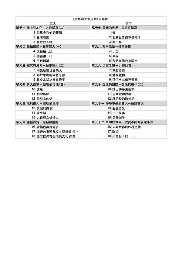 啟思語文新天地五年級目錄.jpg