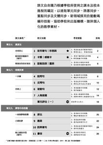 基礎練習高階_TOC_KC_3b_1.jpg