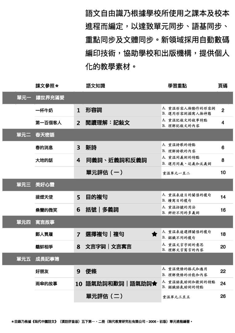基礎練習高階_TOC_MO_5b_1.jpg