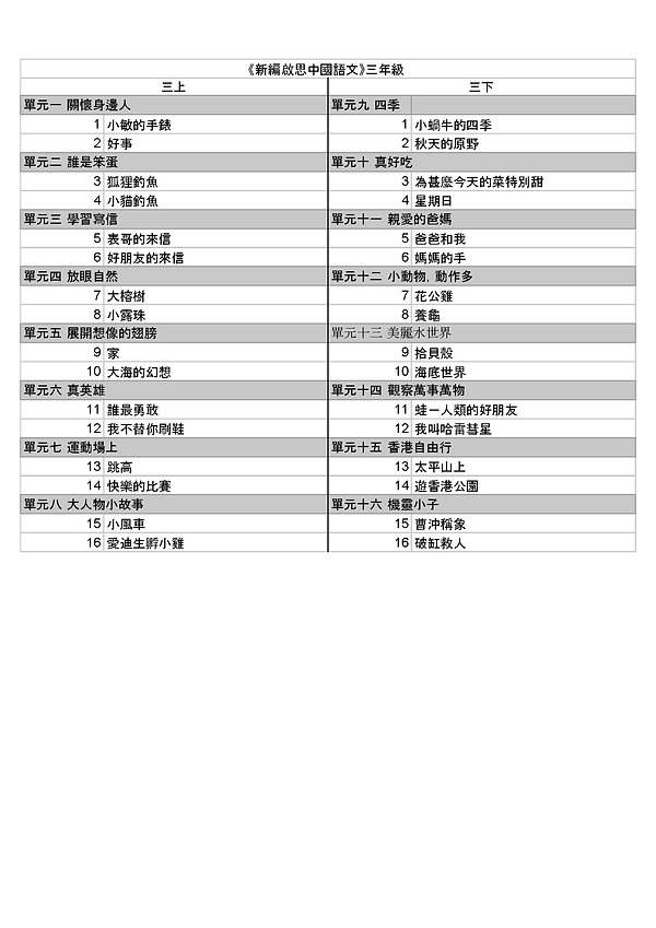 新編啟思中國語文三年級目錄.jpg