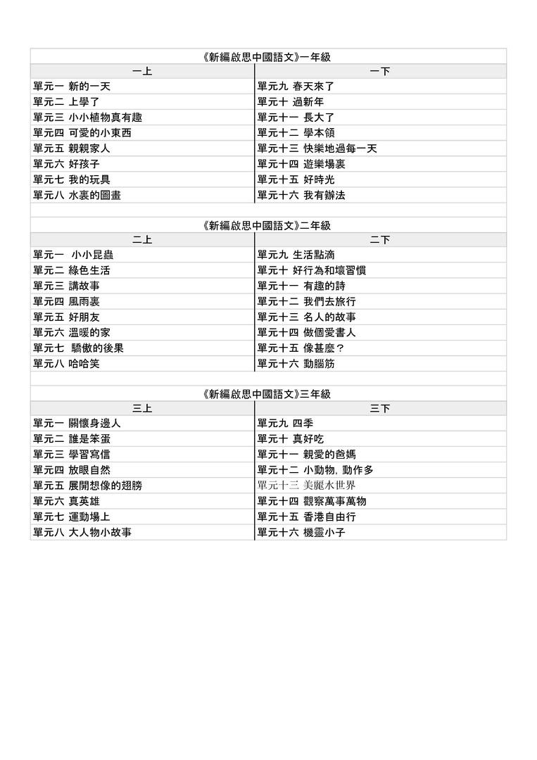 目錄 新編啟思中國語文 A.jpg