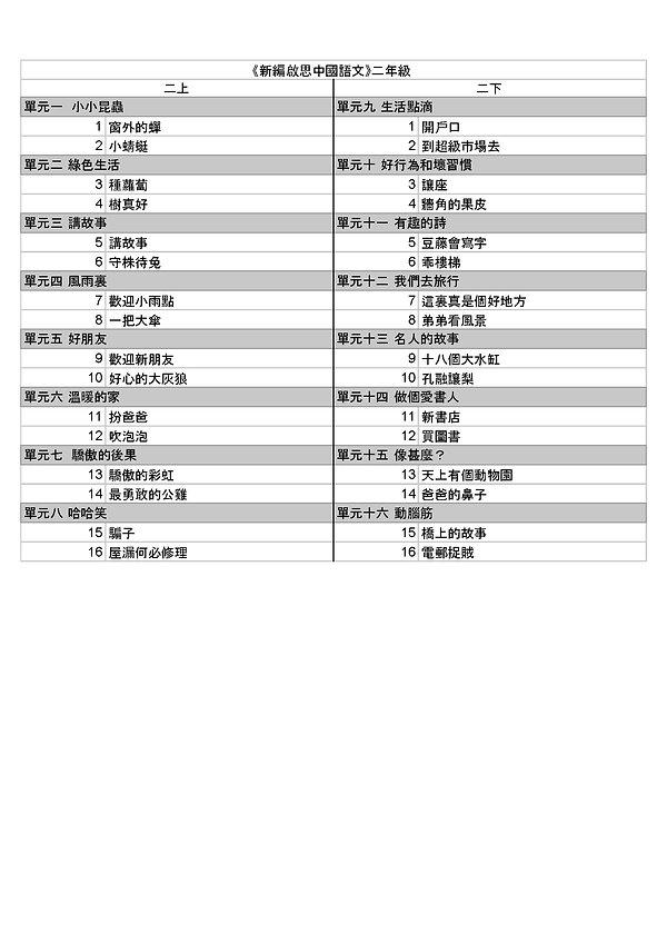 新編啟思中國語文二年級目錄.jpg