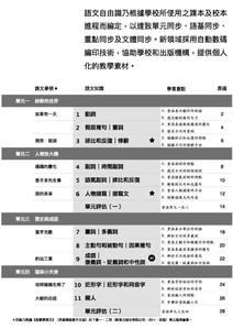 基礎練習高階_TOC_eph_4b_1.jpg