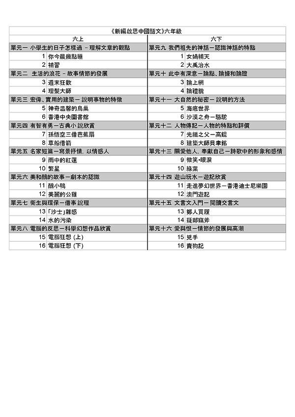 新編啟思中國語文六年級目錄.jpg