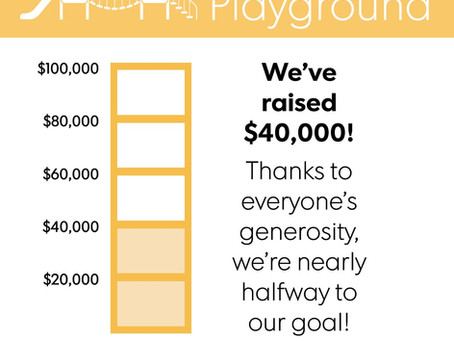 New Fundraising Milestone Met