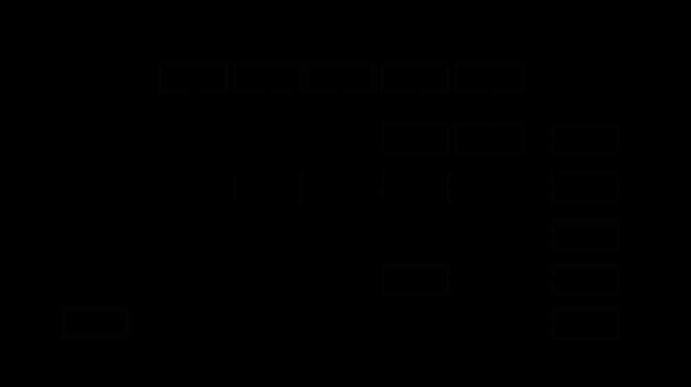 Sede Zero Kömmerling concurso xabierbarrutieta energía NZEB